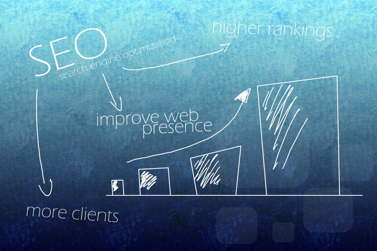Search Engine Optimization Investment