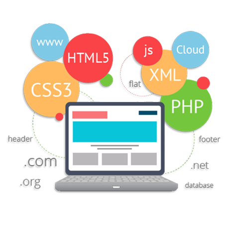 Website Development in Kenya