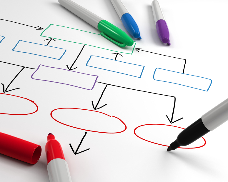 Digital Marketing Strategy - Setting your objectives