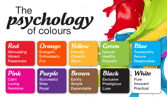 The Psychology of Colors in Website Design