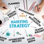 3 Main Objectives for Online Marketing in Kenya
