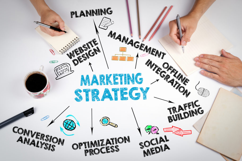 3 Main Objectives for Internet Marketing in Kenya