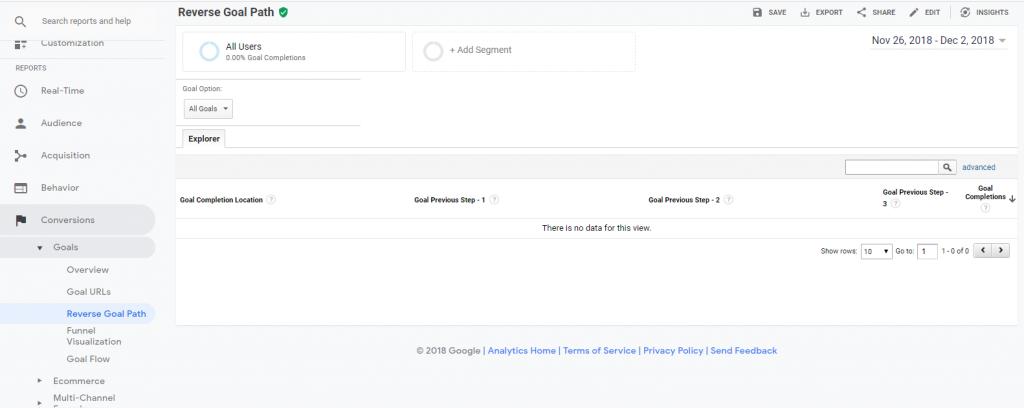 Google Analytics - Reverse Goal Path